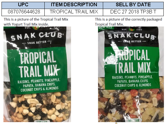 Product Recalls » Food Products